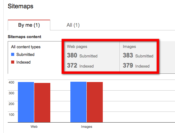 XML Sitemap for Build My Online Store