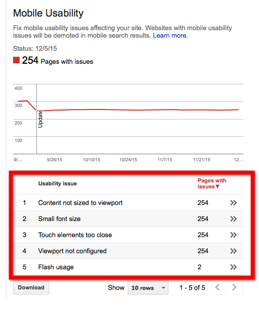 Mobile Usability Issues For Build My Online Store...Fixing This In 2016!